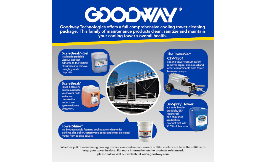 032019-Goodway