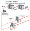 Trane Evaporator Coil Model Numbers: Cheap Trane Evaporator Coil