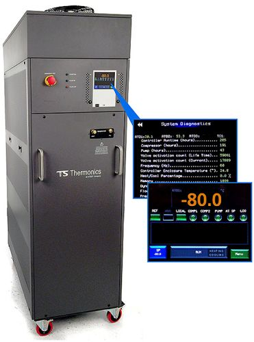 Low Temperature Process Chillers