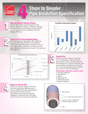 4 steps to simpler pipe insulation specification  sc 1 st  Process Cooling & 4 Steps to Simpler Pipe Insulation Specification | 2013-04-07 ...
