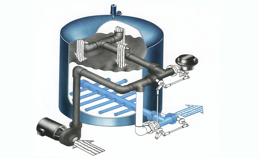 Understanding Cooling Tower Filtration Options 2000 03