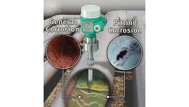 Effective corrosion monitoring